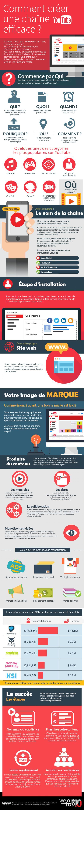 infographie_les_petits_coms
